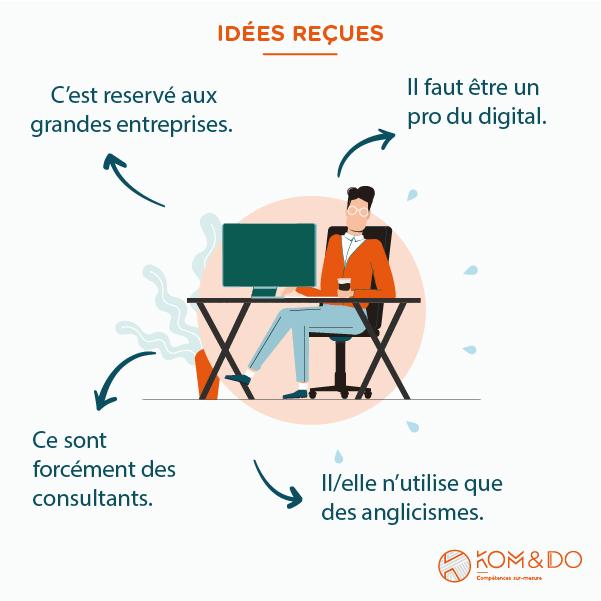 Idées reçues chargé.e de webmarketing