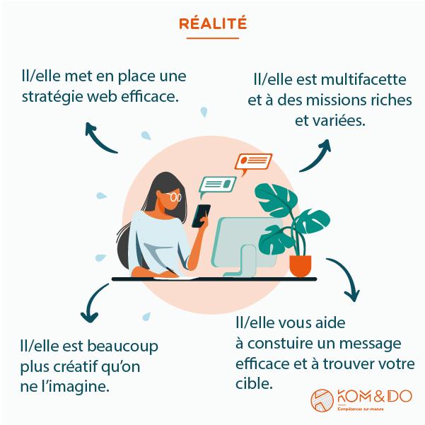 Réalités chargé.e de webmarketing